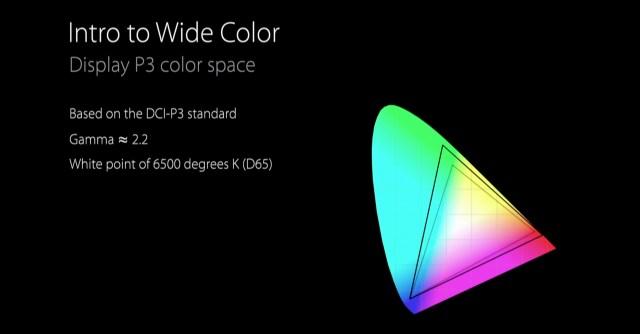 p3-color