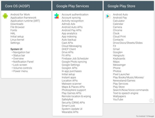 google-play-services-11-2016-980x748