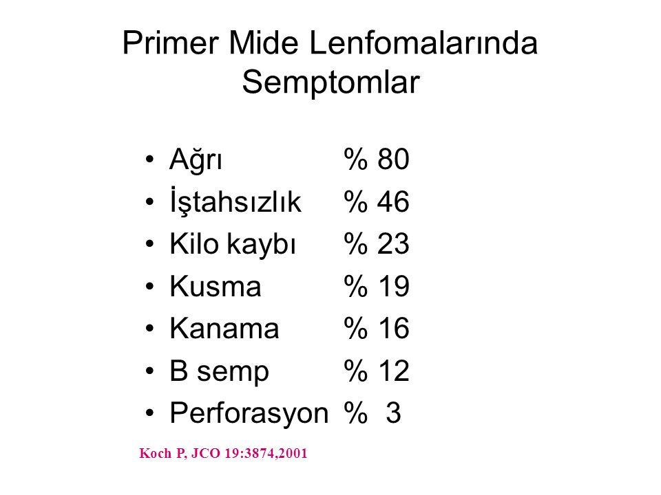 Lenfomada B Semptomları