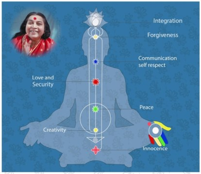 UCL meditation - FREE COURSE