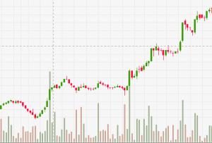 Fluktuasi-Harga-Saham-Tren-Naik-Bullish. Apa penyebab harga saham naik atau turun ?