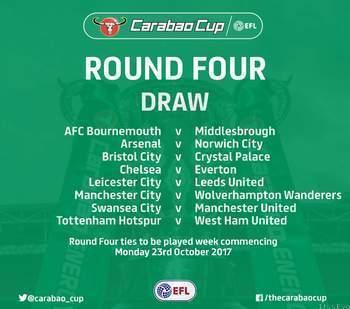 Manchester United To Face Swansea, Spurs Take On West Ham In Next Round Of Carabao Cup