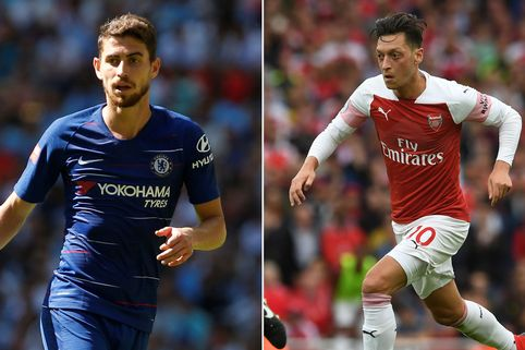 LIVE STREAM : CHELSEA VS ARSENAL (PREMIER LEAGUE)