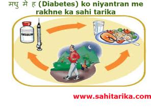 मधुमेह (Diabetes) ko niyantran me rakhne ka sahi tarika