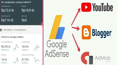 cara-mendapat-uang-dari-google-adsense