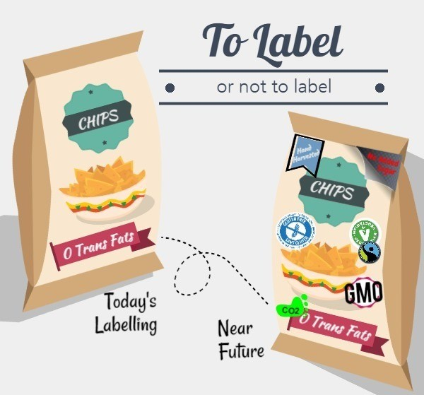 The cluster effect of labeling, one never becomes enough