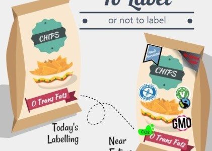 To Label or Not to Label: That is the Food for Thought