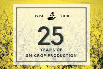 25 years of GM crop production