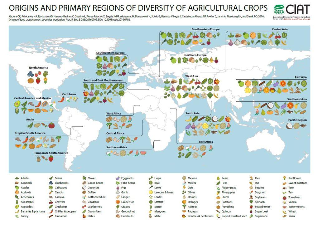 Origin of crops map of Saskatchewan agriculture