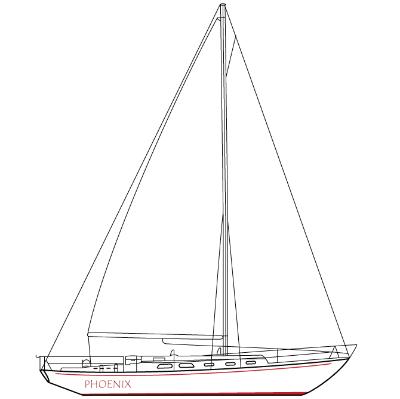 Ohlson 41