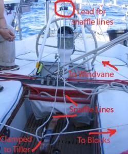 Repairs at sea - the diagram of a jury rig steering repair
