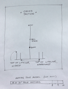 Cross Section for Awning Design