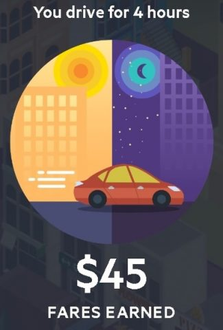 Uber Driver Game