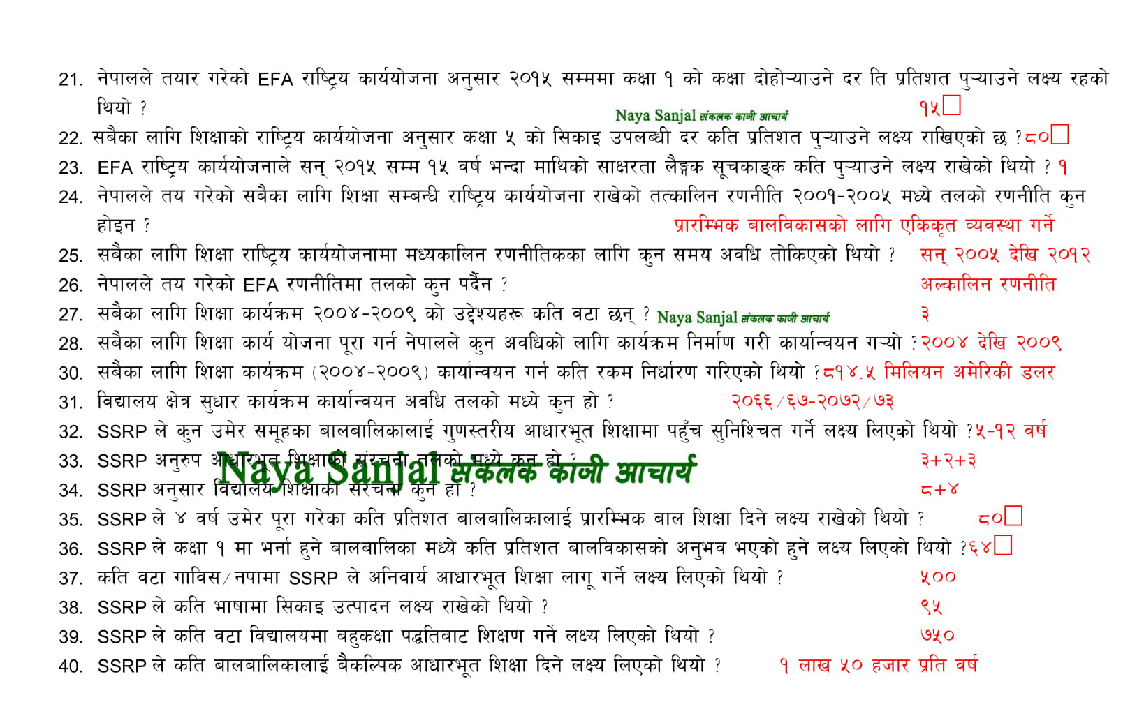 should need to express outright best of fortunes in light of a legitimate concern for Sajilo Sanjal family for your achievement in the best in class teacher advantage commission Nepal exam.