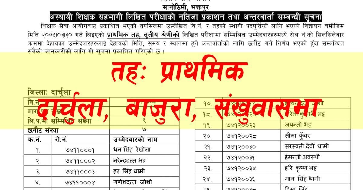 Ipo result nepal sewa