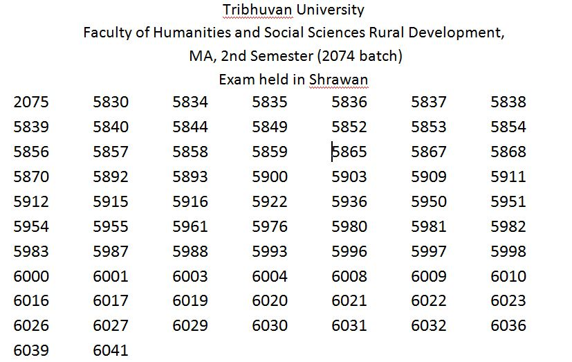 Tribhuvan University Faculty of Humanities and Social Sciences Rural Development, MA, 2nd Semester (2074 batch) Exam held in Shrawan 2075