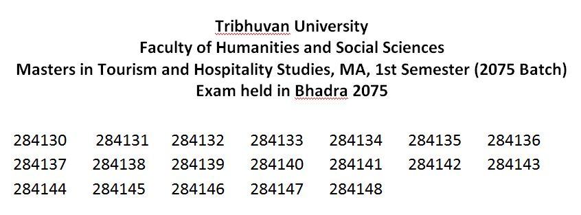 Tribhuvan UniversityFaculty of Humanities and Social SciencesMasters in Tourism and Hospitality Studies, MA, 1st Semester (2075 Batch)Exam held in Bhadra 2075