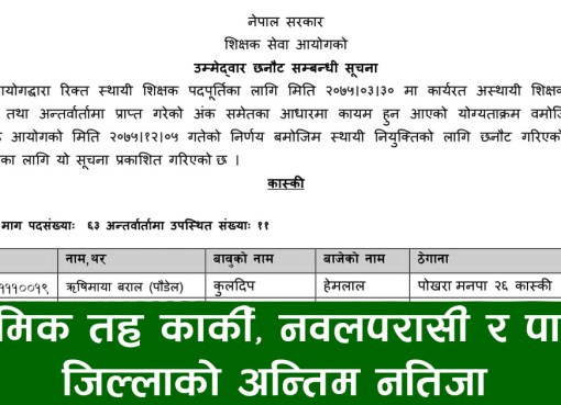 Shikshak Sewa Aayog Nepal Primary Level Exam Result, Shikshak Sewa Aayog Primary Level Exam Result, Shikshak Sewa Aayog Exam Result, Shikshak Sewa Nepal Primary Level Exam Result, Shikshak Sewa Primary Level Exam Result, Shikshak Sewa Exam Result, Shikshak Nepal Primary Level Exam Result, Shikshak Primary Level Exam Result, Shikshak Exam Result, TSC Nepal Primary Level Exam Result, TSC Primary Level Exam Result, TSC Exam Result, TSC Primary Level Exam Result, TSC primary Level Exam Result, TSC Exam Result, TSC Nepal Primary Level Exam Result, TSC Primary Level Exam Result, TSC Exam Result, tsc.gov.np exam result, tsc.gov.np result, tsc.gov.np primary level exam result, शिक्षक सेवा अयोग, शिक्षाक सेवा, शिक्षक नतिजा, प्राथमिक तह,