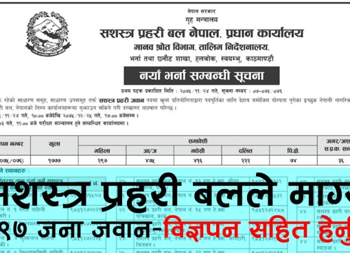 Armed Police Force, Armed Police Nepal, Armed Police Force job vacancy, Armed Police Nepal job vacancy, Armed Police, Nepal Police job vacancy, job vacancy Nepal Police, Nepal Police exam syllabus, Armed Police Force exam syllabus, Armed Police Nepal exam syllabus, Armed Police Force job notice, Armed Police Nepal job notice, apf.gov.np, apf.gov.np job notice, apf.gov.np job, apf.gov, सशस्त्र प्रहरी बल नेपाल, सशस्त्र प्रहरी बल, सशस्त्र प्रहरी, सशस्त्र प्रहरी बल नेपाल परिक्षा, सशस्त्र प्रहरी बल परिक्षा , सशस्त्र प्रहरी परिक्षा,