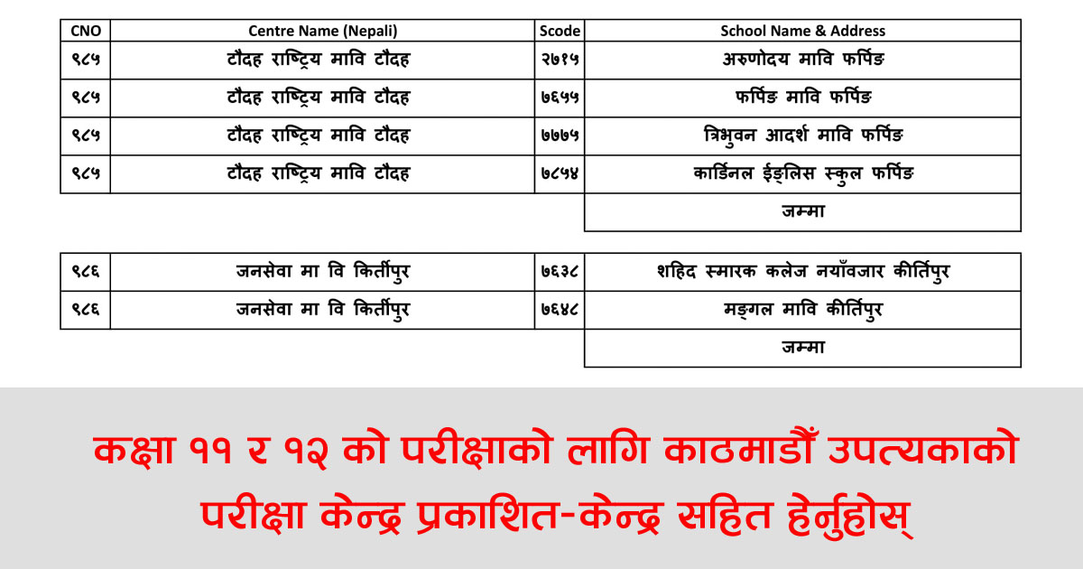 NEB Board Exam Routine, NEB Board Exam center, NEB Exam center, class 11 Exam center, class 12 Exam center, grade 11 Exam center, grade 12 Exam center, exam center grade 12, exam center grade 11, exam center class 12, exam center class 11, neb class 11 Exam center, neb class 12 Exam center, neb grade 11 Exam center, neb grade 12 Exam center, neb exam center grade 12, neb exam center grade 11, neb exam center class 12, neb exam center class 11,