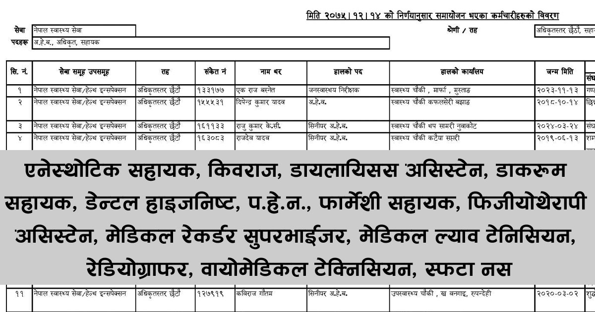 समायोजन, अनमि समायोजन, समायोजन अनमी, अनमी, Staff Nurse samayojan name list, samayojan name list Staff Nurse , health Staff Nurse samayojan, samayojan name list, health asamayojan name list, health samayojan, Staff Nurse 4th level samayojan, Staff Nurse 5th level samayojan, samayojan.gov.np, samayojan.gov.np heath name list, samayojan.gov.np Staff Nurse name list, samayojan.gov.np Staff Nurse , samayojan.gov.np Staff Nurse , अधिकृत सातौं , छैठौ , पाँचौं तह, अधिकृत सातौं तह, अधिकृत छैठौ , पाँचौं तह