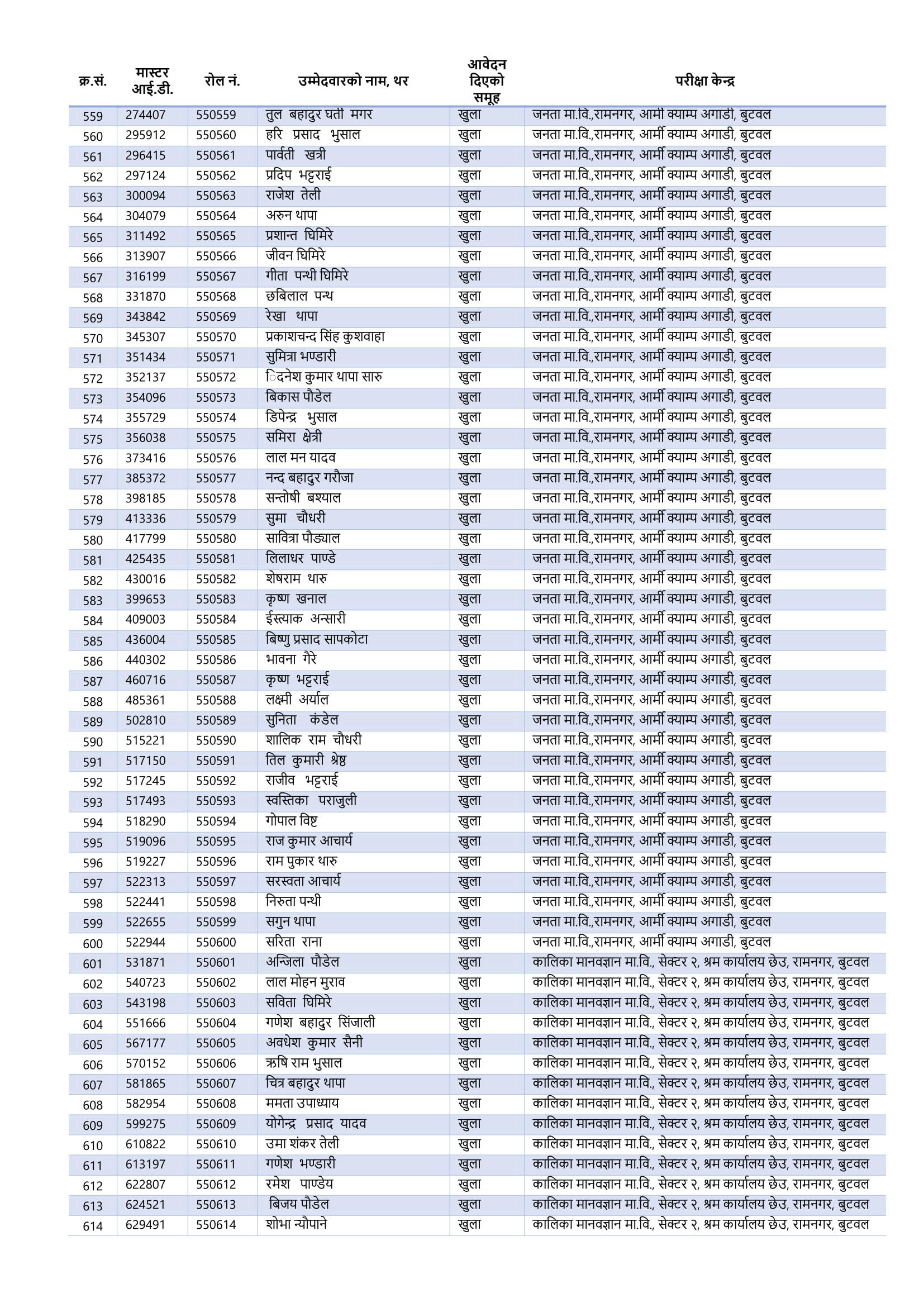 Lok Sewa Aayog Computer Operator Exam Center 2076, Lok Sewa Aayog Computer Operator Exam Center, Computer Operator Exam Center Khotang, Computer Operator Exam Center Pokhara, Computer Operator Exam Center Kathmandu, Computer Operator Exam Center Butawal, Computer Operator Exam Center Ilam, Computer Operator Exam Center Dhnakuta, Computer Operator Exam Center Jaleshwar, Computer Operator Exam Center Dipayal, Computer Operator Exam Center dang, Computer Operator Exam Center Hetauda, Computer Operator Exam Center Jumla, Computer Operator Exam Center Mahendranagar, Lok Sewa Computer Operator Exam Center Khotang, Lok Sewa Computer Operator Exam Center Pokhara, Lok Sewa Computer Operator Exam Center Kathmandu, Lok Sewa Computer Operator Exam Center Butawal, Lok Sewa Computer Operator Exam Center Ilam, Lok Sewa Computer Operator Exam Center Dhnakuta, Lok Sewa Computer Operator Exam Center Jaleshwar, Lok Sewa Computer Operator Exam Center Dipayal, Lok Sewa Computer Operator Exam Center dang, Lok Sewa Computer Operator Exam Center Hetauda, Lok Sewa Computer Operator Exam Center Jumla, Lok Sewa Computer Operator Exam Center Mahendranagar, Butawal Computer Operator 5th Level exam center, Butawal Computer Operator 4th Level exam center Computer Operator 5th Level exam center Computer Operator 4th Level exam center