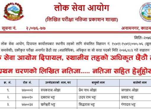 Lok Sewa Aayog Adhikrit Result, Lok Sewa Aayog Adhikrit Result 2076, Lok Sewa Adhikrit Result, Lok Sewa Adhikrit Result 2076, Sthaniya Taha Adhikrit result, Sthaniya Taha Adhikrit natija, Lok sewa Aayog Sthaniya Taha result, Sthaniya Taha Adhikrit natija, Lok sewa Aayog Sthaniya Taha result, Lok sewa Sthaniya Taha result, PSC Adhikrit Result, PSC Adhikrit Result 2076, Lok Sewa Aayog Result, Lok Sewa Aayog Natija, Lok Sewa Result, Lok Sewa Natija, Lok Sewa Aayog Result 2076, Lok Sewa Aayog Natija 2076, Lok Sewa Result 2076, Lok Sewa Natija 2076, स्थानीय तह नतिजा, अधिकृत नतिजा, छैठौ तह नतिजा, स्थानीय तह अधिकृत नतिजा, छैठौ तह अधिकृत नतिजा,