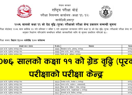 National Examination Board (NEB) has published a notice of the exam centers of Supplementary (Grade Increment) examination for Grade 11 2076. The students who have got C and below C grade in a theoretical subject or those who have missed giving the exam in two subjects in the previous examination are eligible to give this examination.National Examination Board (NEB) Examination Time: From 11 AM to 2 PM.National Examination Board (NEB) Supplementary (Grade Increment) exam routine Click here...Download the file to view the NEB Supplementary (Grade Increment) exam centers:NEB Supplementary (Grade Increment) exam centersNEB Supplementary (Grade Increment) exam center,National Examination Board (NEB) Supplementary (Grade Increment) exam routine,National Examination Board Exam center,NEB Exam center,NEB Grade Exam center,Grade Xi Exam center,Grade 11 Exam center,Class 11 Exam center,NEB Grade Xi Exam center,NEB Grade 11 Exam center,NEB Class 11 Exam center,NEB Supplementary Exam center,NEB Supplementary Exam center 2076,NEB Supplementary grade 11 Exam center,neb, neb.gov.np exam center,