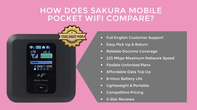 japan pocket wifi renta