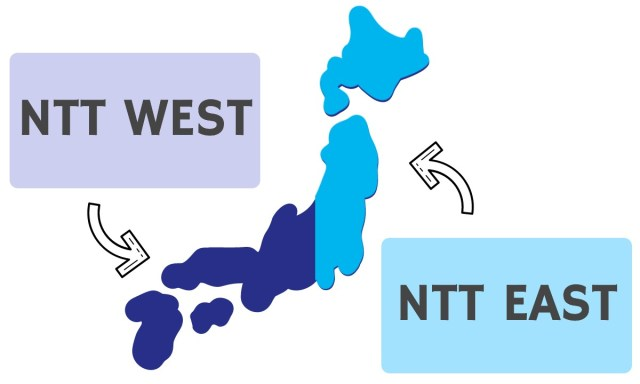 What is NTT? The difference between NTT EAST and NTT WEST