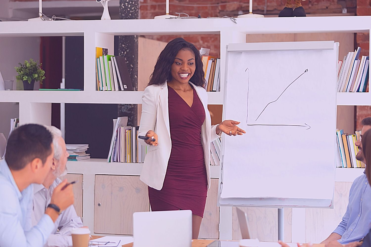 10 Most Important Skills For A Sales Trainer To Have