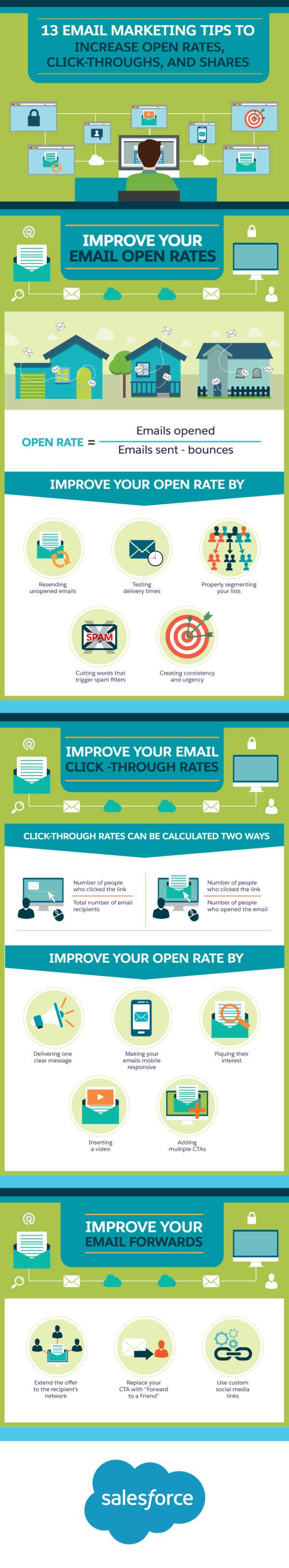 13 Email Marketing Tips to Increase Open Rates, Click-Throughs, and Shares