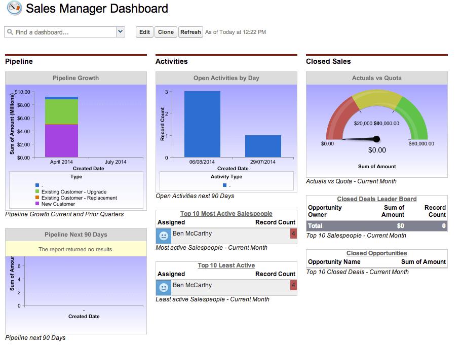Creating Dashboards in Salesforce - Salesforce Ben