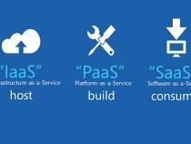 Salesforce.com Vs Force.com