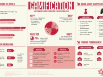Best Practices for Salesforce Gamification