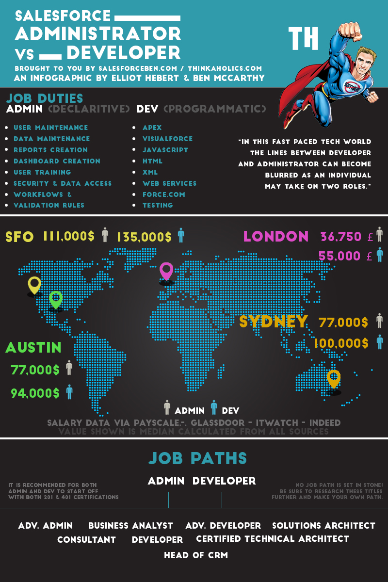 Infographic_Final_1