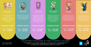 SFBEN_INFOGRAPHIC_SALARIES_final (1)