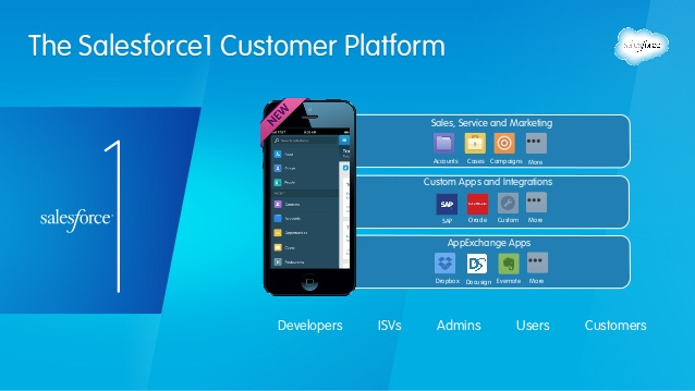 dreamforce-2013-appexchange-partner-keynote-the-enterprise-disrupted-22-638