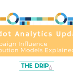 Pardot Analytics Update: Campaign Influence Attribution Models Explained