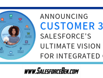 Announcing Customer 360: Salesforce's Ultimate Vision for Integrated CRM