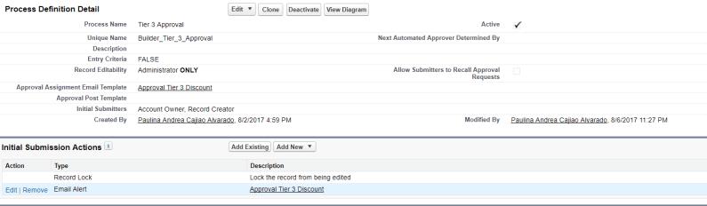 """, Lancer automatiquement un processus d&rsquo;approbation Salesforce<span class=""""wtr-time-wrap after-title""""><span class=""""wtr-time-number"""">1</span> minutes de lecture</span>"""