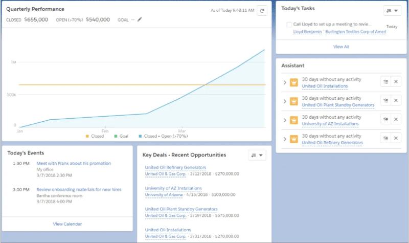 """, 7 fonctionnalités de Salesforce #BetterInLightning à partager avec les parties prenantes<span class=""""wtr-time-wrap after-title""""><span class=""""wtr-time-number"""">5</span> minutes de lecture</span>"""