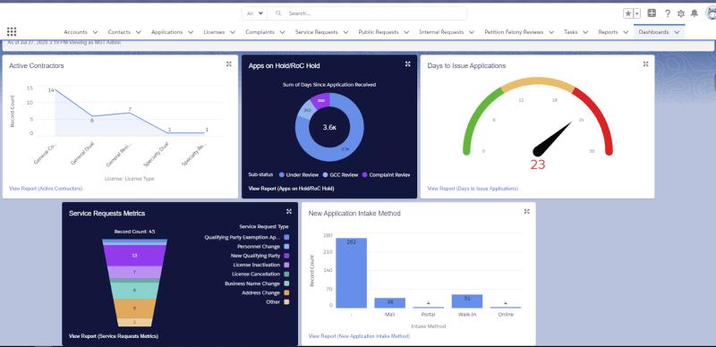 """, Pourquoi les agences gouvernementales ont plus que jamais besoin de Salesforce<span class=""""wtr-time-wrap after-title""""><span class=""""wtr-time-number"""">1</span> minutes de lecture</span>"""