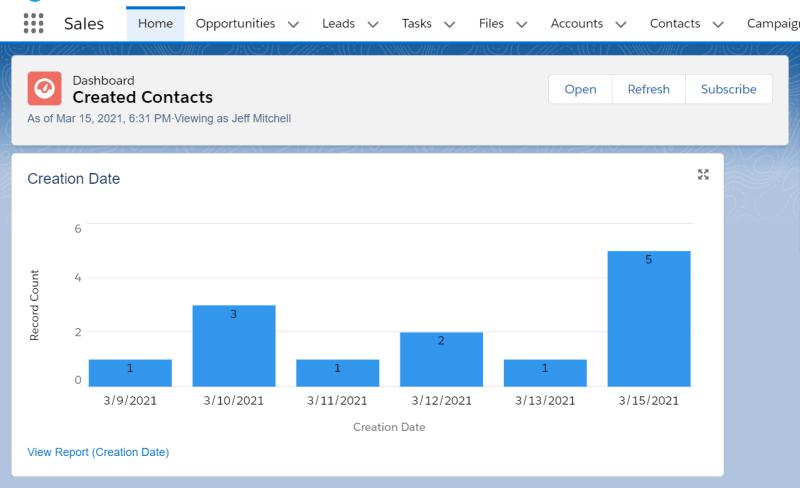 """, Pourquoi personne ne regarde vos tableaux de bord Salesforce – Comment améliorer l&rsquo;adoption des rapports<span class=""""wtr-time-wrap after-title""""><span class=""""wtr-time-number"""">8</span> minutes de lecture</span>"""