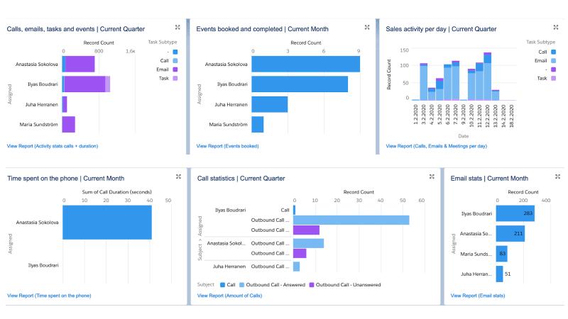 """, Comment mettre en œuvre une plate-forme d&rsquo;engagement commercial pour Salesforce<span class=""""wtr-time-wrap after-title""""><span class=""""wtr-time-number"""">2</span> minutes de lecture</span>"""