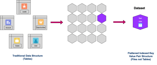 Data_Structure_1 (1).png