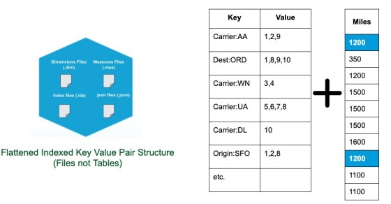 Example of key value pairs