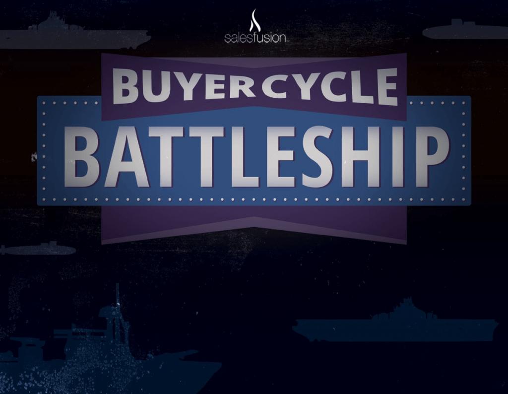Buyer Cycle Battleship Worksheet