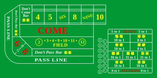 Craps Game Layout