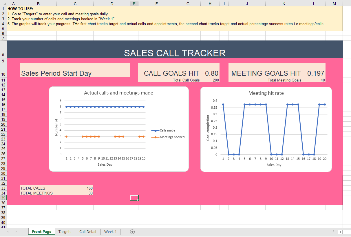 Keep track of sales and service calls with the most useful free templates in pdf and microsoft excel and word formats. Download Sales Calls Tracker Spreadsheet Template
